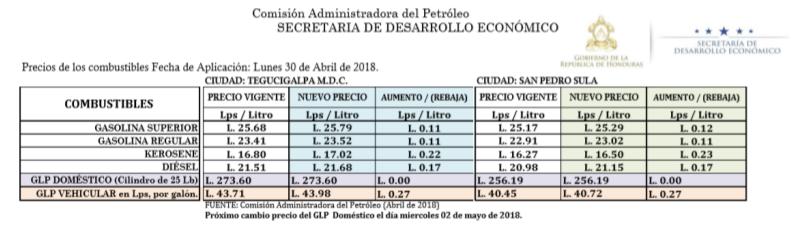ComunicadodePreciosdelosCombustibles(1).pdf